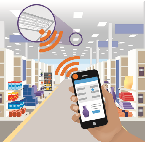 Retailers May Offer More Personalized Customer Experience using GE's new LED Light Fixtures